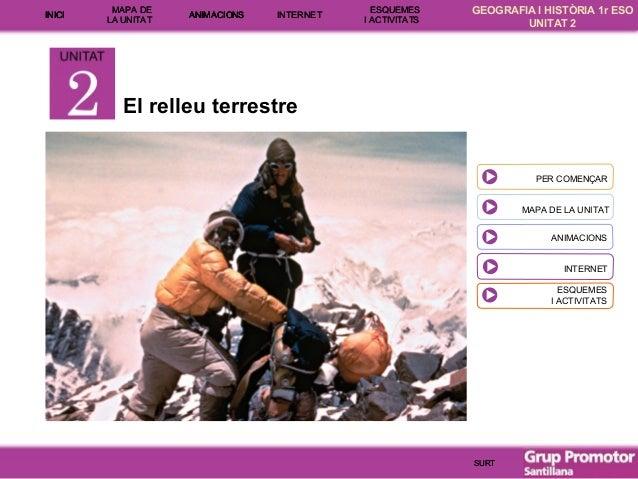 INICI  MAPA DE LA UNITAT  ANIMA CIONS  INTE RNET  ESQUEMES I ACTIVITATS  GEOGRAFIA I HISTÒRIA 1r ESO UNITAT 2  El relleu t...