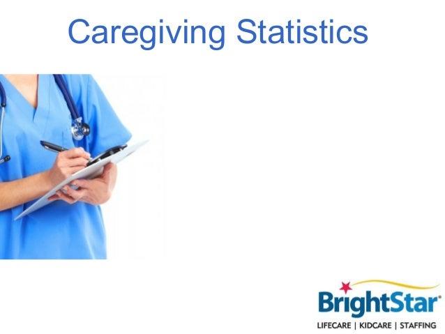 Caregiving Statistics