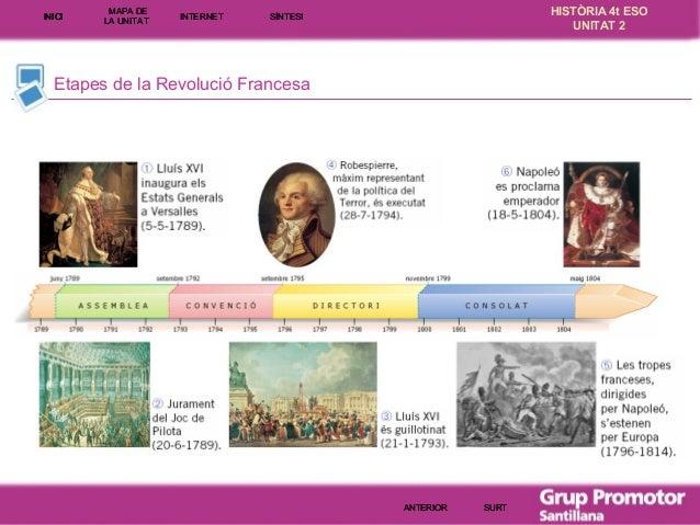 INICI  MAPA DE LA UNITA T  INTE RNE T  HISTÒRIA 4t ESO UNITAT 2  SÍNTESI  Etapes de la Revolució Francesa  ANTERIOR  SURT