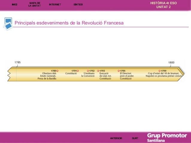 INICI  MAPA DE LA UNITA T  INTE RNE T  HISTÒRIA 4t ESO UNITAT 2  SÍNTESI  Principals esdeveniments de la Revolució Frances...