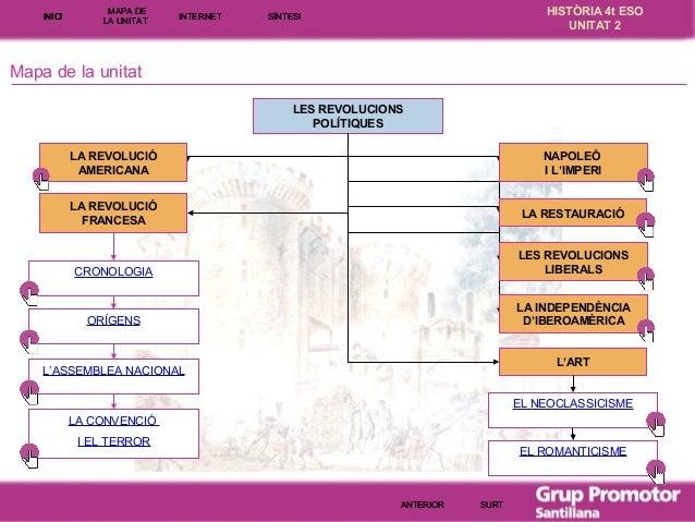 INICI  MAPA DE LA UNITA T  INTE RNE T  HISTÒRIA 4t ESO UNITAT 2  SÍNTESI  Mapa de la unitat LES REVOLUCIONS POLÍTIQUES LA ...