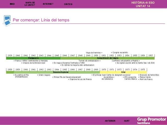 INICI  MAPA DE LA UNITA T  INTE RNE T  HISTÒRIA 4t ESO UNITAT 14  SÍNTESI  Per començar: Línia del temps  ANTERIOR  SURT