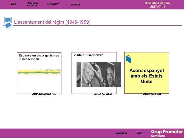 INICI  MAPA DE LA UNITA T  INTE RNE T  HISTÒRIA 4t ESO UNITAT 14  SÍNTESI  L'assentament del règim (1945-1959)  Espanya en...