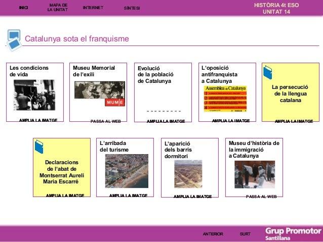 INICI  MAPA DE LA UNITA T  INTE RNE T  HISTÒRIA 4t ESO UNITAT 14  SÍNTESI  Catalunya sota el franquisme  Les condicions de...