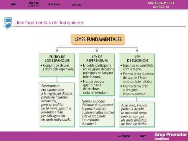 INICI  MAPA DE LA UNITA T  INTE RNE T  HISTÒRIA 4t ESO UNITAT 14  SÍNTESI  Lleis fonamentals del franquisme  ANTERIOR  SUR...