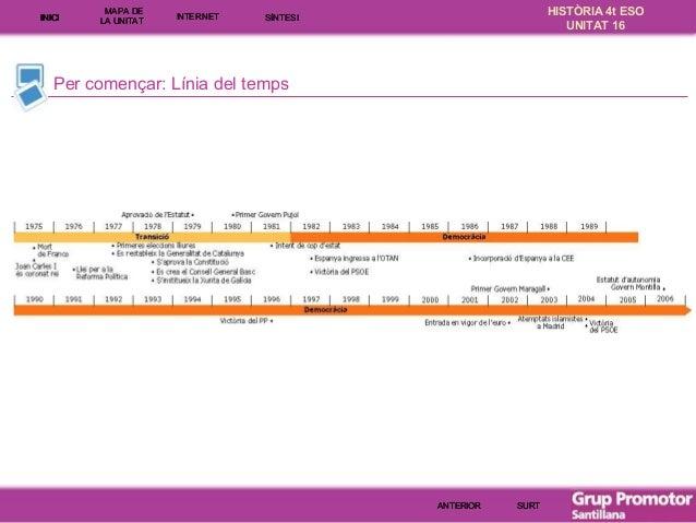 INICI  MAPA DE LA UNITA T  INTE RNE T  HISTÒRIA 4t ESO UNITAT 16  SÍNTESI  Per començar: Línia del temps  ANTERIOR  SURT