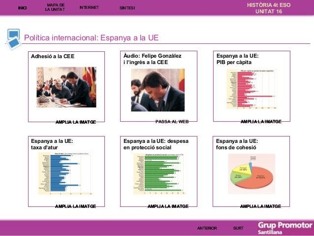 INICI  MAPA DE LA UNITA T  INTE RNE T  HISTÒRIA 4t ESO UNITAT 16  SÍNTESI  Política internacional: Espanya a la UE Adhesió...
