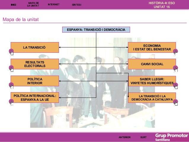 INICI  MAPA DE LA UNITA T  INTE RNE T  HISTÒRIA 4t ESO UNITAT 16  SÍNTESI  Mapa de la unitat ESPANYA: TRANSICIÓ I DEMOCRÀC...