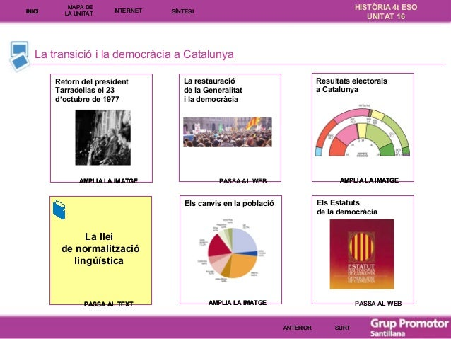 INICI  MAPA DE LA UNITA T  INTE RNE T  HISTÒRIA 4t ESO UNITAT 16  SÍNTESI  La transició i la democràcia a Catalunya Retorn...