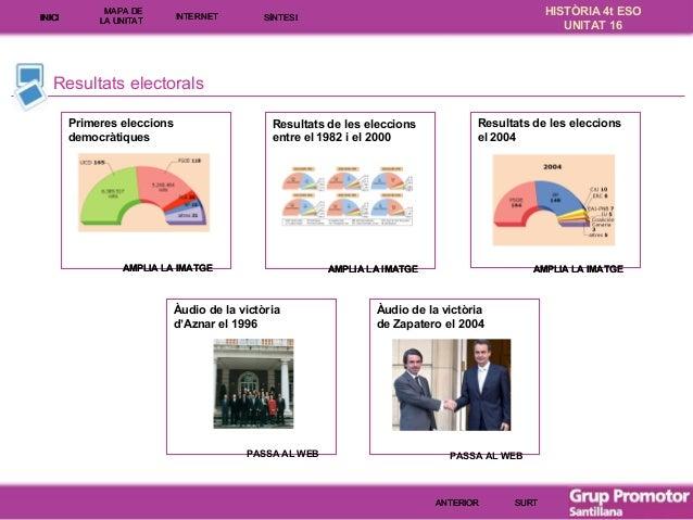 INICI  MAPA DE LA UNITA T  INTE RNE T  HISTÒRIA 4t ESO UNITAT 16  SÍNTESI  Resultats electorals Resultats de les eleccions...