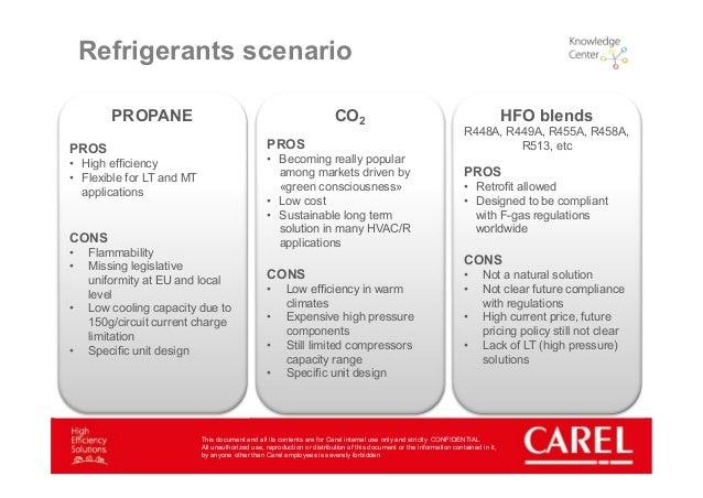 Tecnologie ad alta efficienza con refrigeranti alternativi agli HFC