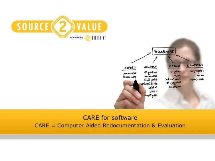 CARE for softwareCARE = Computer Aided Redocumentation & Evaluation