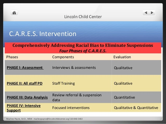 Lincoln Child Center  C.A.R.E.S. Intervention     Comprehensively Addressing Racial Bias to Eliminate Suspensions         ...