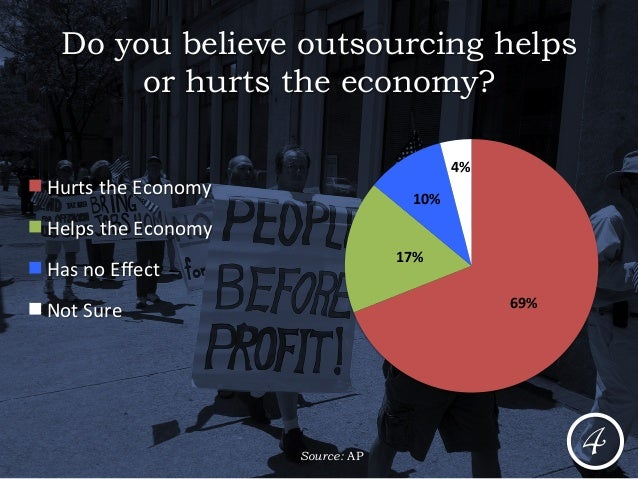 outsourcing of american jobs hurts the Outsourcing is a topic that affects just about everyone, and the general  consensus is that it's bad because american workers will lose jobs.