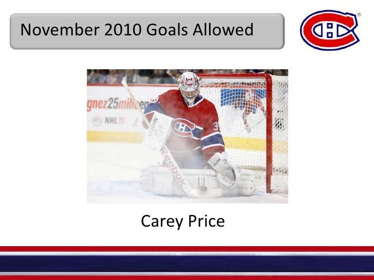November 2010 Goals Allowed<br />Carey Price<br />