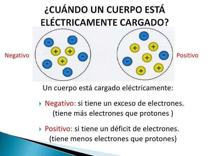 Carga electrica - Como saber si un coche tiene cargas ...