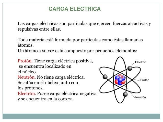 """Resultado de imagen de La carga del electrón"""""""