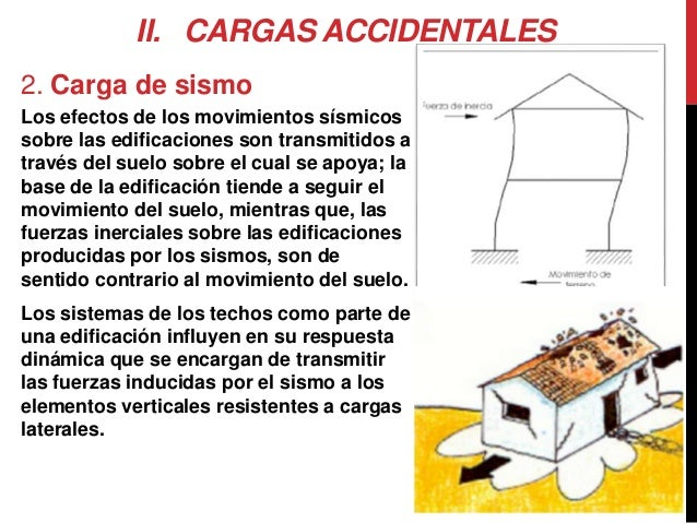 CARGAS ACCIDENTALES PDF DOWNLOAD