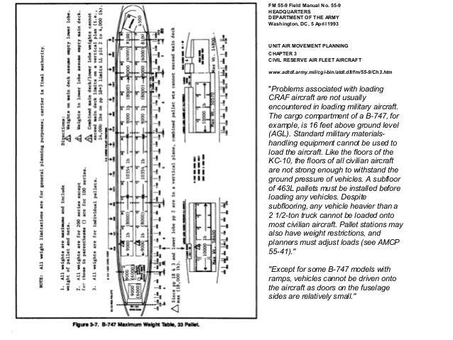 Cargo 747 Air-Mech v9.0