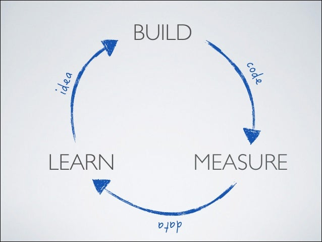 Продуктовая Аналитика — Карго Культ в современных компаниях Slide 3