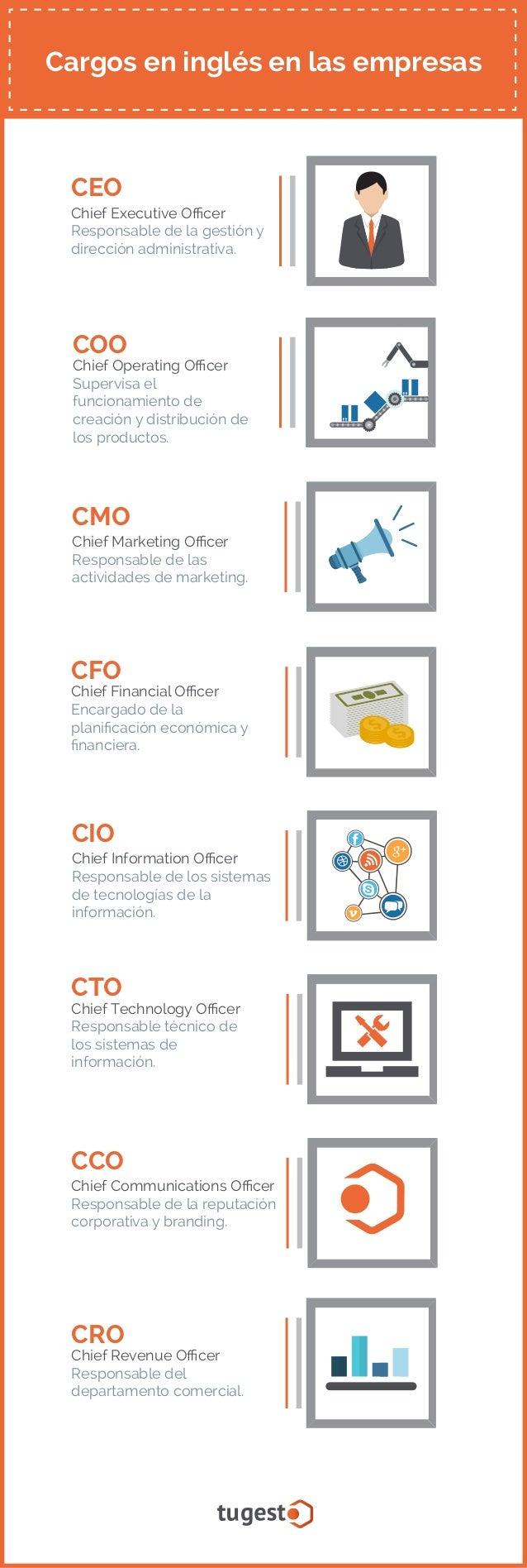 Cargos en inglés en las empresas Chief Marketing Officer Responsable de las actividades de marketing. CMO Chief Executive ...