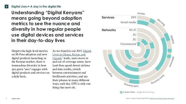 DFS use among digital Kenyans Slide 9
