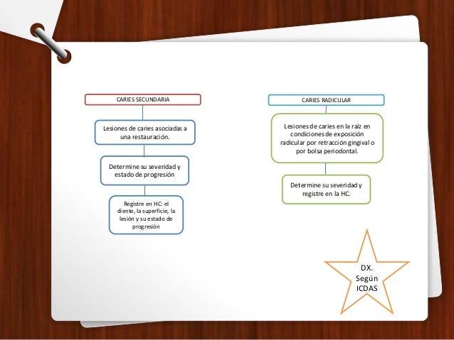 HIPOMINERALIZACION GENERALIZADA Defecto estructural del desarrollo del esmalte producido en período intrauterino hasta los...