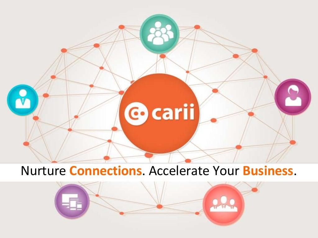 Demo of Carii, a collaboration, communication and community management platform