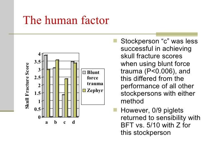 factors of euthanasia