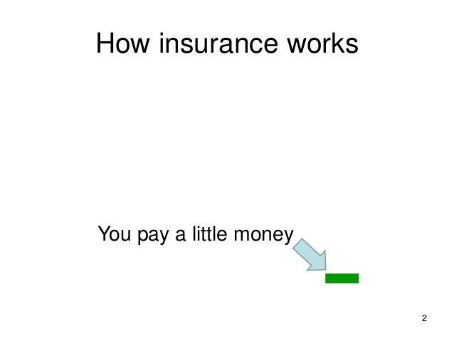 Car insurance Slide 2