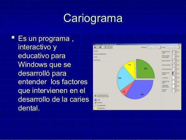 programa cariograma