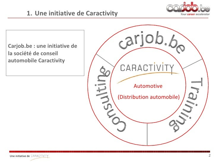 Carjob.be - looking for jobs in automotive ? Slide 2