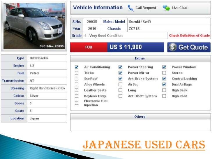Car spare parts dubai online 14