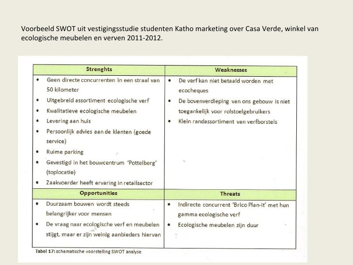 cango wk 4 swot For cango they have the vision of where they want to be in the future and the  start  a full swot analysis has been performed regarding cango's internal and .