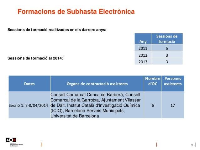 Formacions de Subhasta Electrònica 9 Any Sessions de formació 2011 5 2012 3 2013 3 Dates Òrgans de contractació assistents...