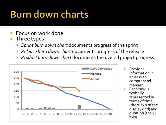 Light Weight Project Management For Digital Development Projects