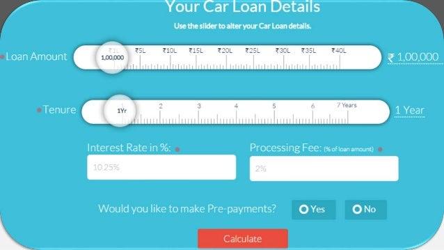 loan calculations