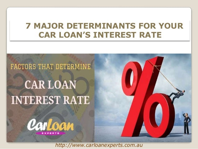 How Car Loan Interest Rate Is Determined