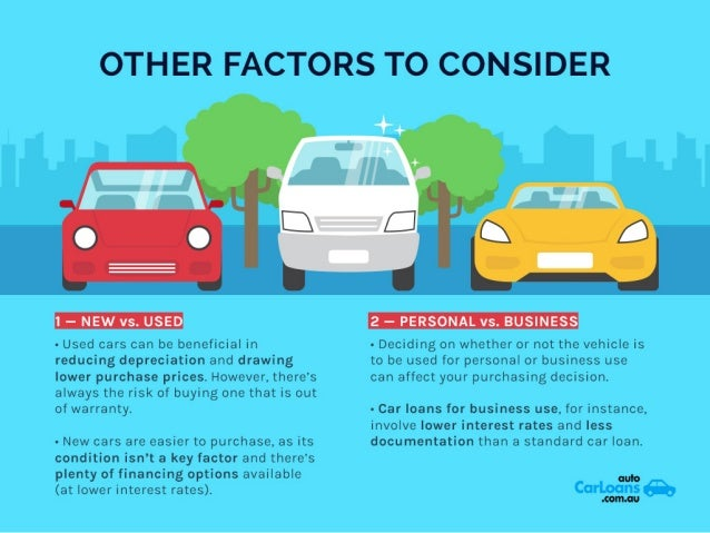 The First-Time Buyer's Guide to Car Loans