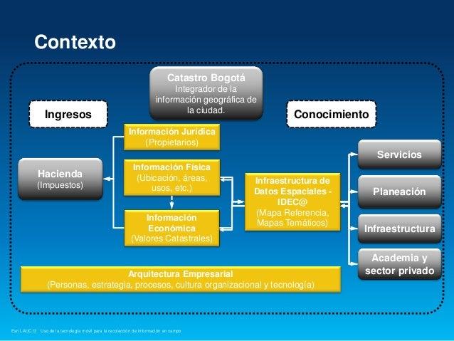 Uso de la tecnología móvil para la recolección de información en campo, Carlos Alberto Guarín Ramírez - Catastro Distrital, Colombia Slide 2