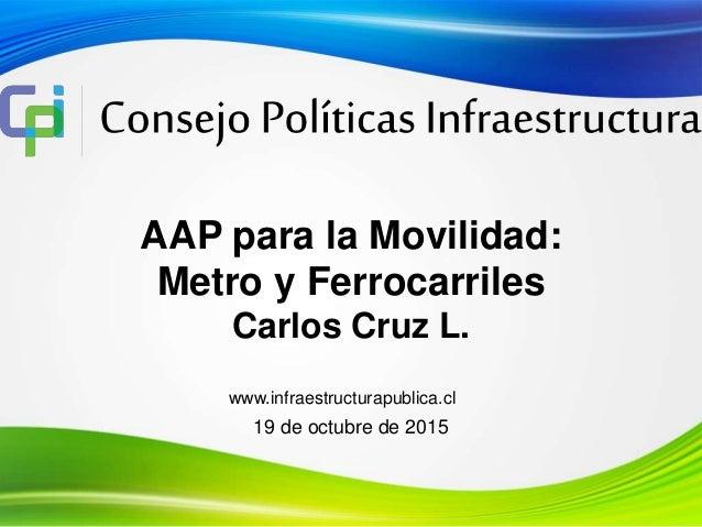 19 de octubre de 2015 AAP para la Movilidad: Metro y Ferrocarriles Carlos Cruz L. www.infraestructurapublica.cl