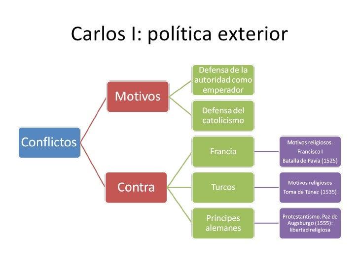 Carlos i for Politica exterior de espana