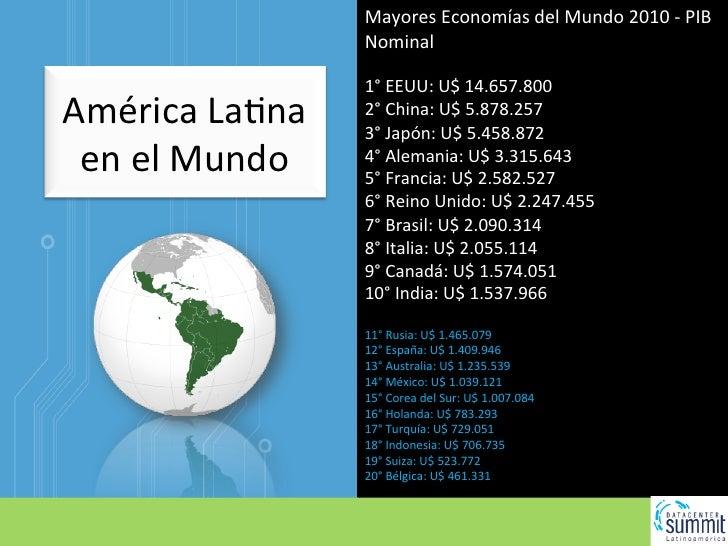 Mayores Economías del Mundo 2010 -‐ PIB                          Nominal                               ...