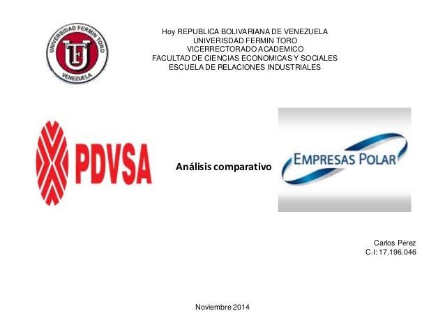 Hoy REPUBLICA BOLIVARIANA DE VENEZUELA  UNIVERISDAD FERMIN TORO  VICERRECTORADO ACADEMICO  FACULTAD DE CIENCIAS ECONOMICAS...