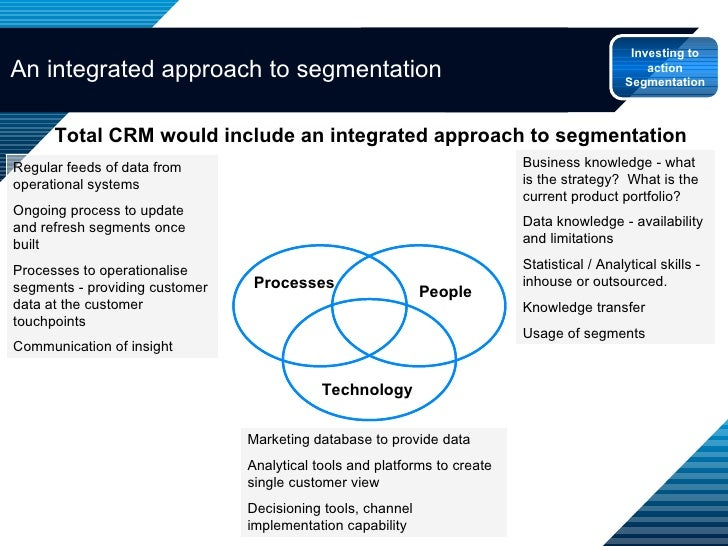 customer segmentation methodology So far, customer segmentation is a popular method that is used for selecting appropriate customers for a launch campaign unfortunately, the link between customer segmentation and marketing campaign is missing.