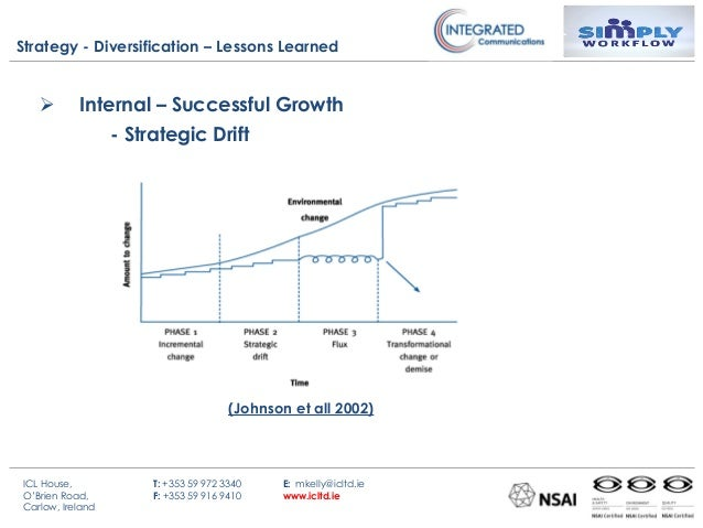 johnson and johnson diversification strategy Diversification (2) 1 diversification group - 1 2 what is diversification diversification is a corporate strategy to enter into a new market or industry which the business is not currently in, whilst also creating a new product for that new market most risky section of ansoff matrix  examples of related diversification johnson and.