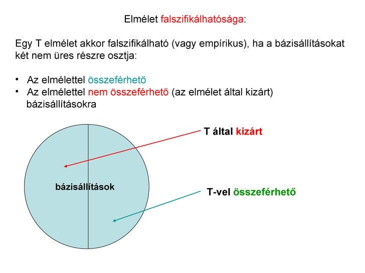 Elmélet falszifikálhatósága:Egy T elmélet akkor falszifikálható (vagy empírikus), ha a bázisállításokatkét nem üres részre...
