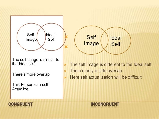 carl rogers theory of personality ppt