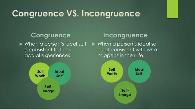 Self-concept definition