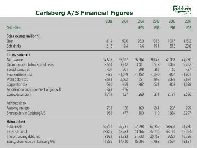 Case Study: Carlsberg Australia — Dundas Media